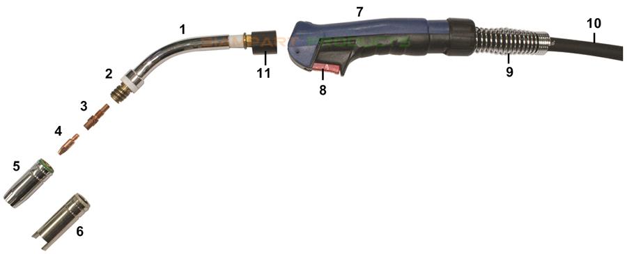 BINZEL SP250